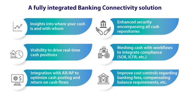 2-BankingConnectivityBenefits