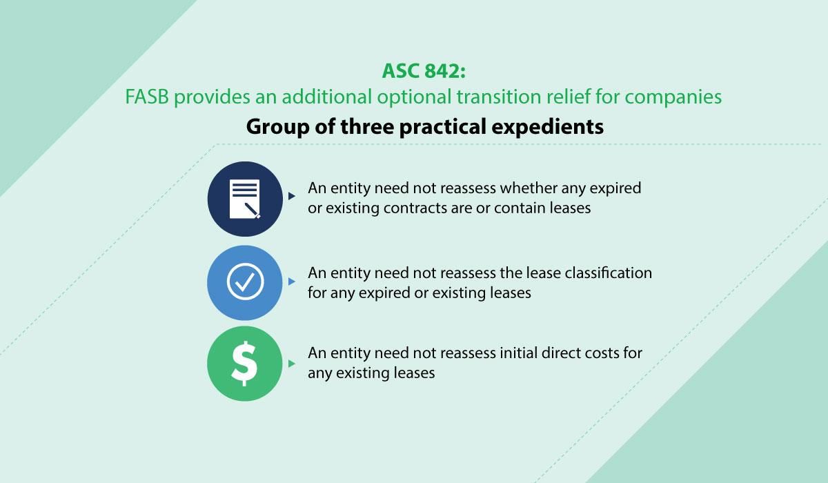 ASC842-TransitionExpedients