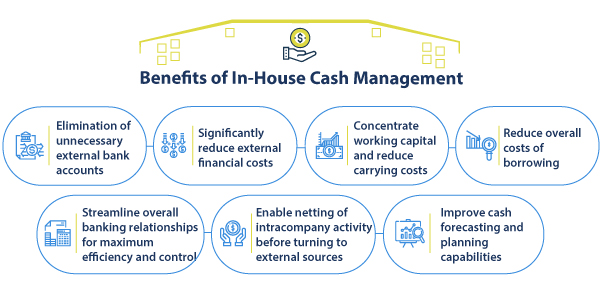 Blog-In-House-Cash-Management-graphic-1