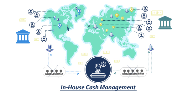 Blog-In-House-Cash-Management-graphic-3