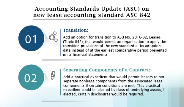 FASB-Proposes-Improvements-to-Lease-Standard-Implementation.jpg