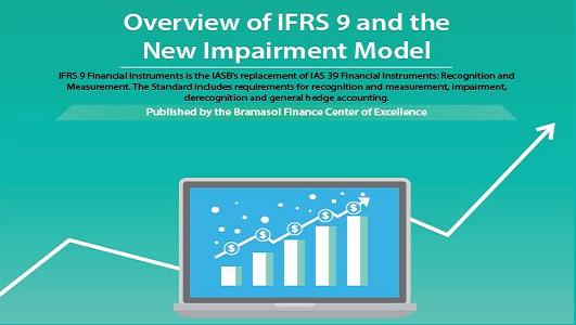 IFRS 9 ebook
