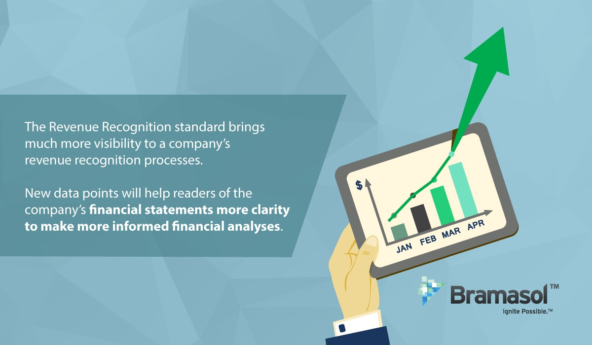 Improving Financial Transparency with Adoption of ASC 606-blog-graphic-10-04-2018
