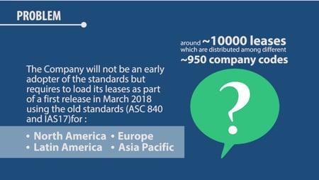 Multinational Retail giant CS