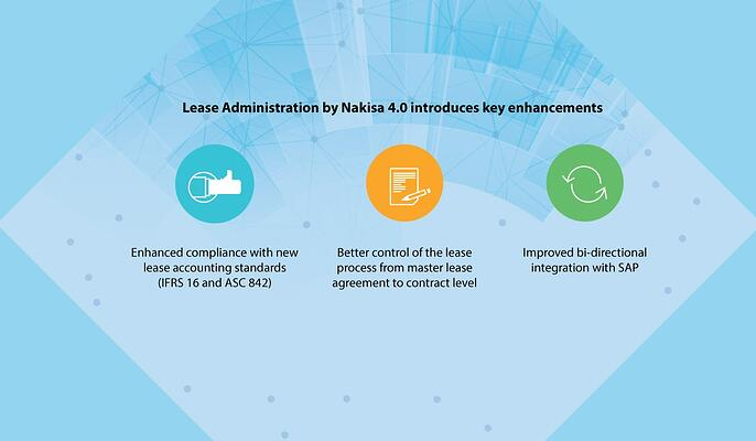 Nakisa 4.0 key enhancements