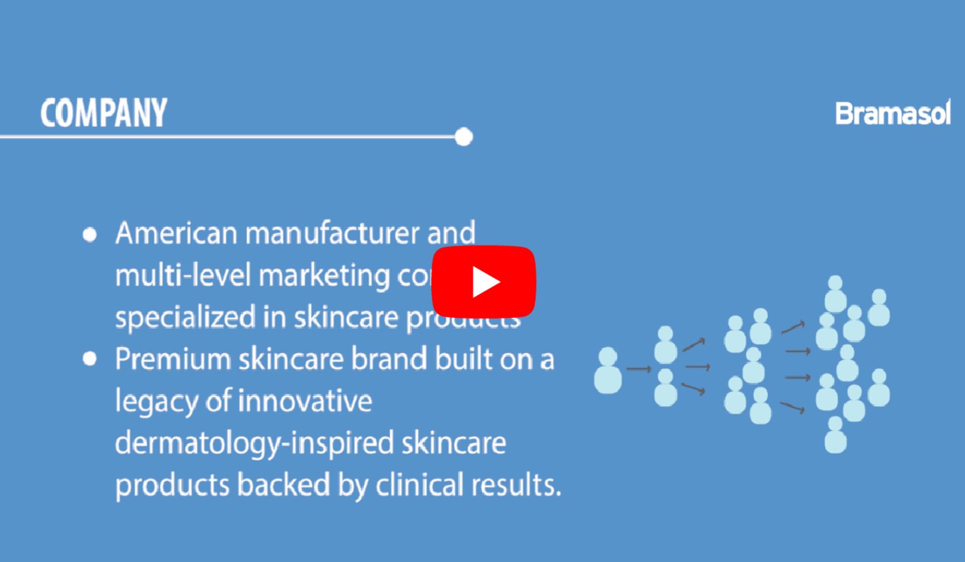 Pharma Company CS Cover photo_YouTube r1