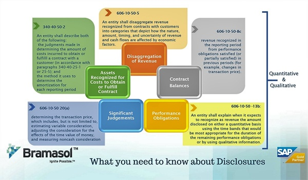 Pre-built-Disclosure.jpg