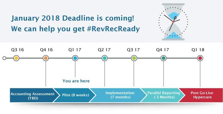 RevRec2018deadline1.jpg