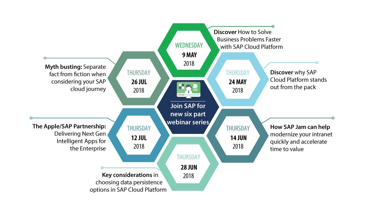 SAP Cloud Platform webinar series