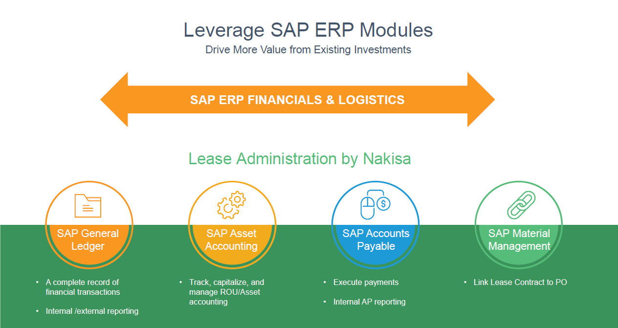 SAP-SLAN-ERP.png