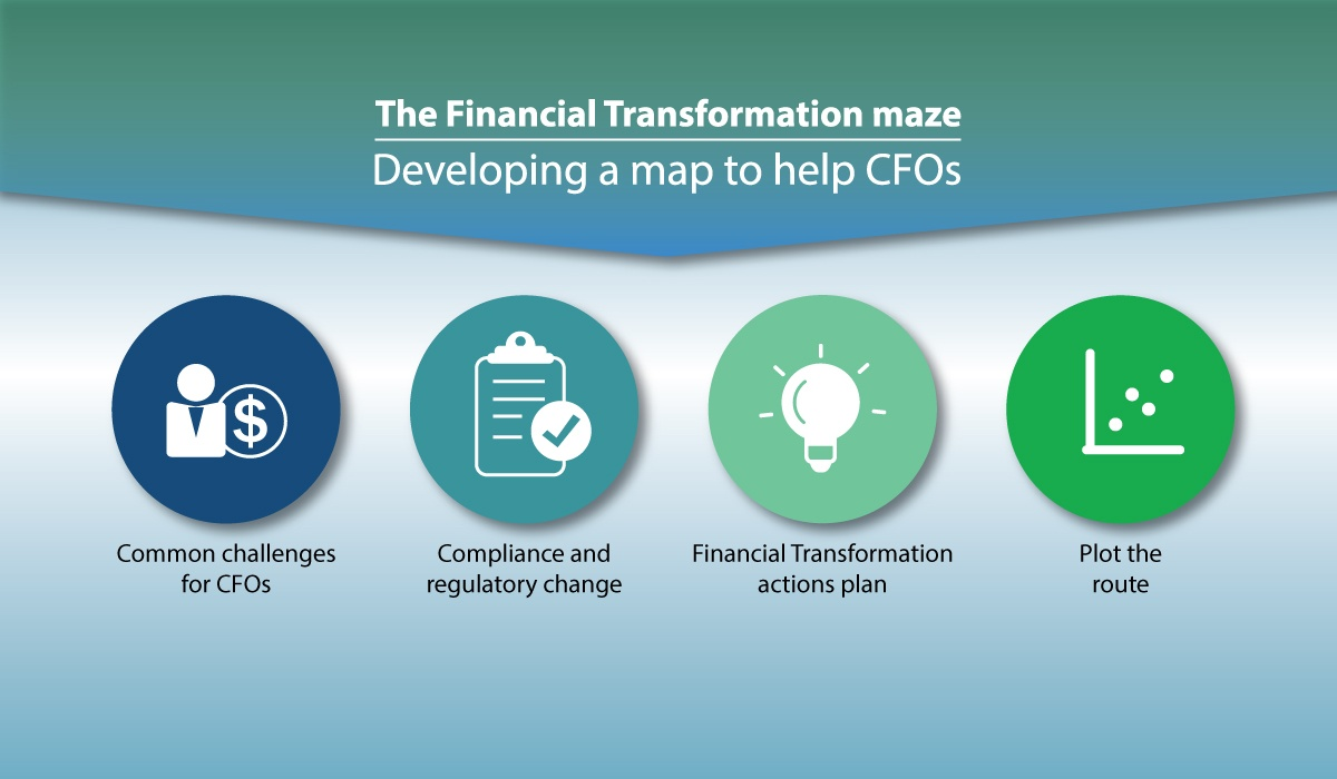 The financial transformation maze – developing a map to help CFOs