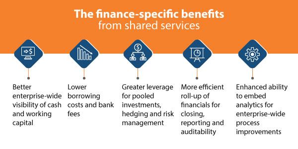blog-graphic-finance-benefits-1
