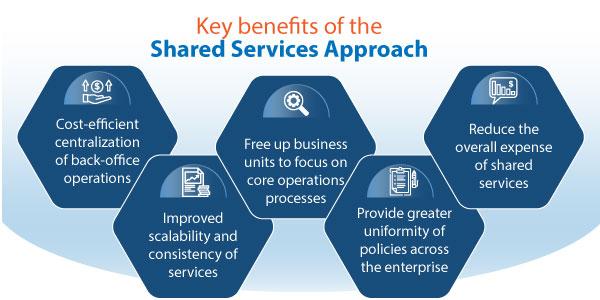 blog-graphic-key-benefits-2