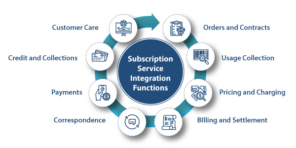 blog-subscription-economy-graphic-1