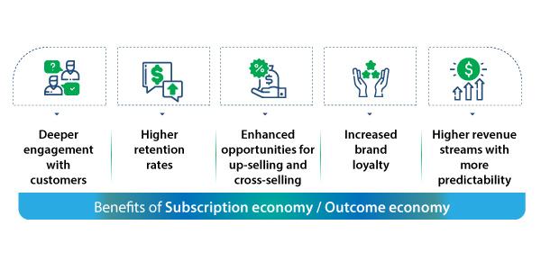 blog-subscription-economy-graphic-2
