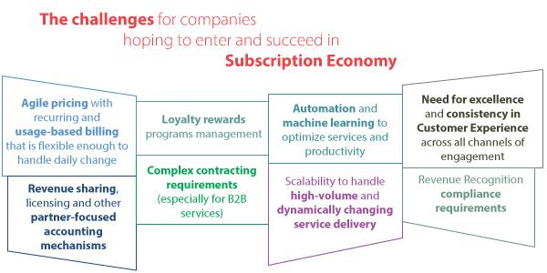 blog-subscription-economy-graphic-3