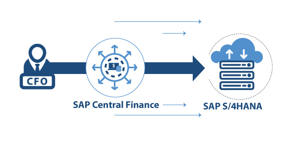 central-finance-blog-graphic-1