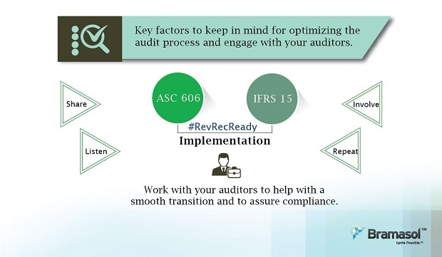 Checklist key factors for optimizing audit process and engage with auditors Revenue Recognition R1.jpg