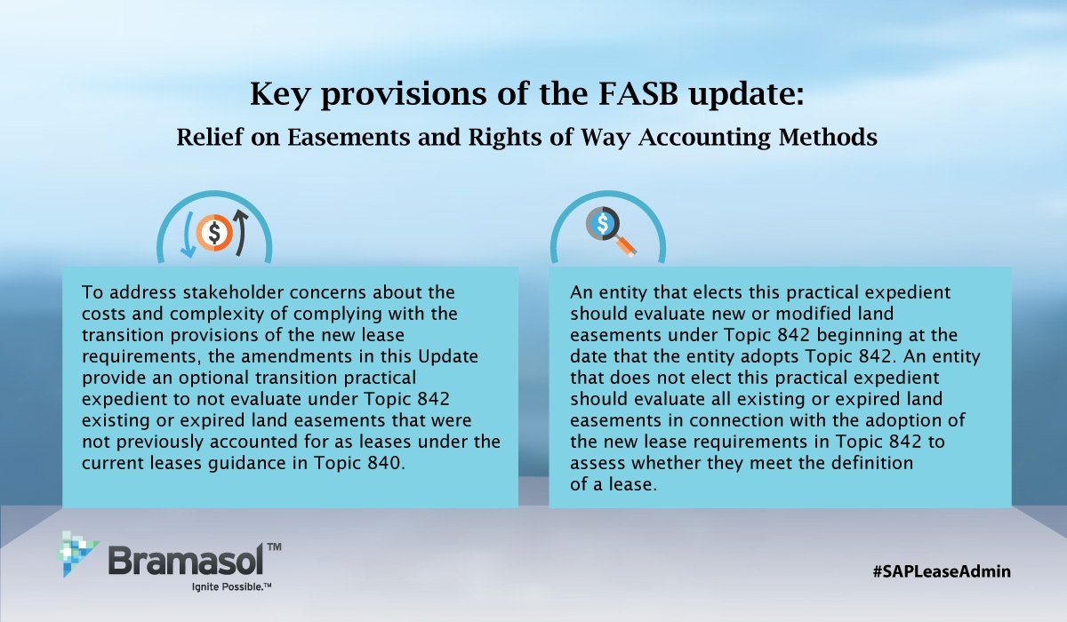Key Points of FASB Update_TuesdayTip_ASC842.jpg
